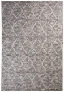 Dywany ogrodowe zewnętrzne tarasowe Dywany online sklep